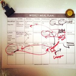 meal planning in real life