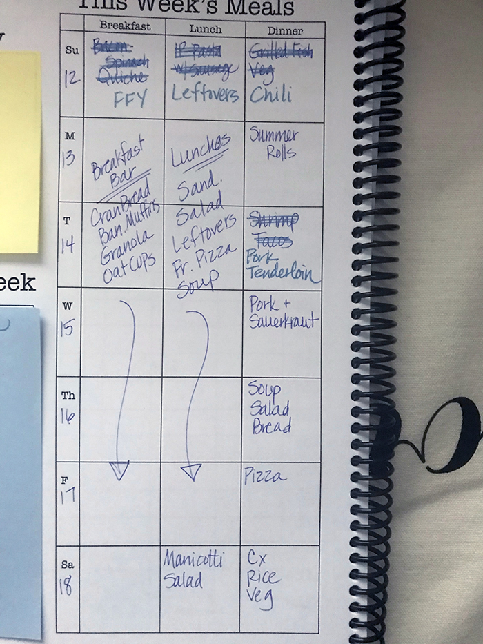 Pantry Challenge meal plan week 2