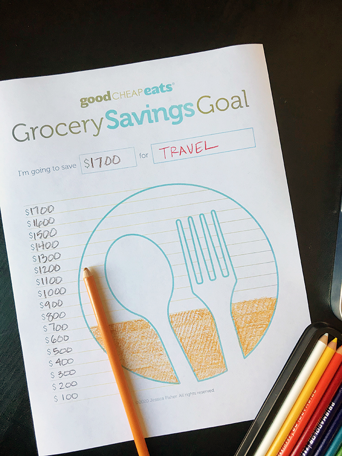 printed tracker for grocery savings goals