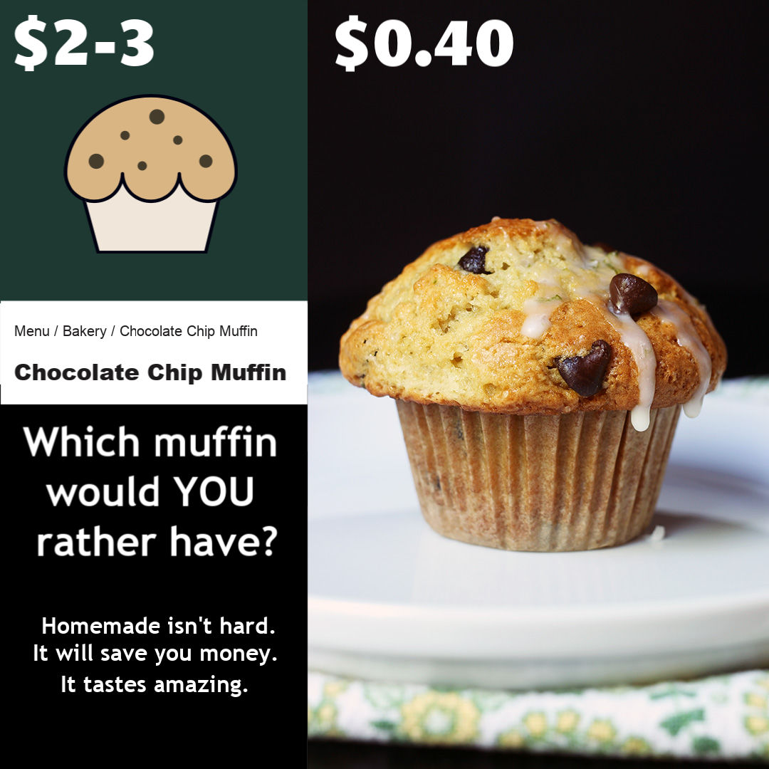 infographic comparing bakery muffin price with homemade