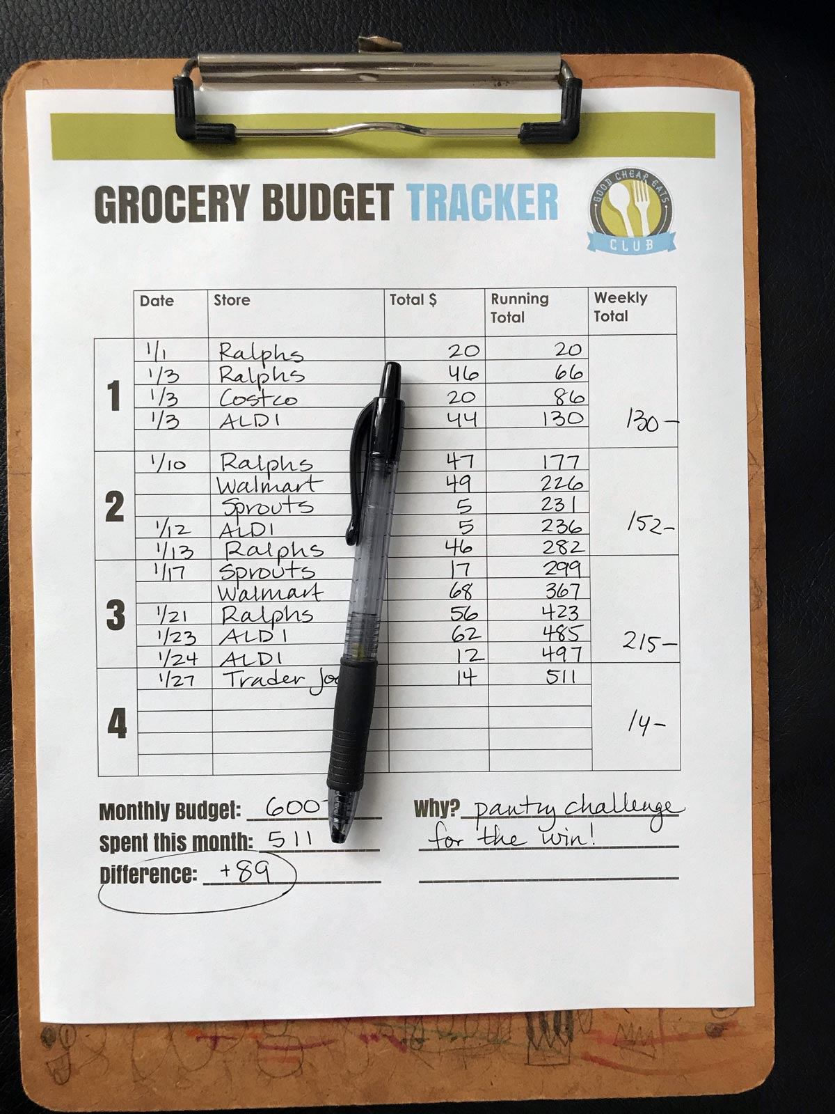 Clipboard with pen and the grocery budget tracker